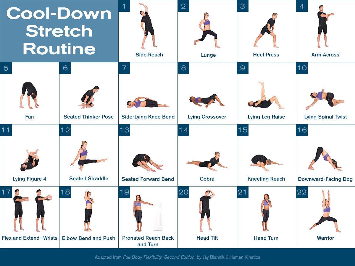 nyújtás otthoni edzés után